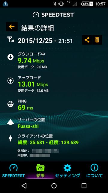 新宿駅付近での0SIMの通信実測値
