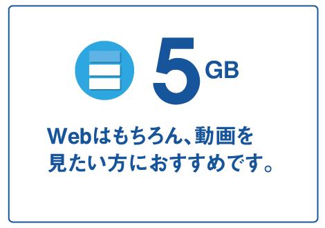Fiimoの5GBデータ量