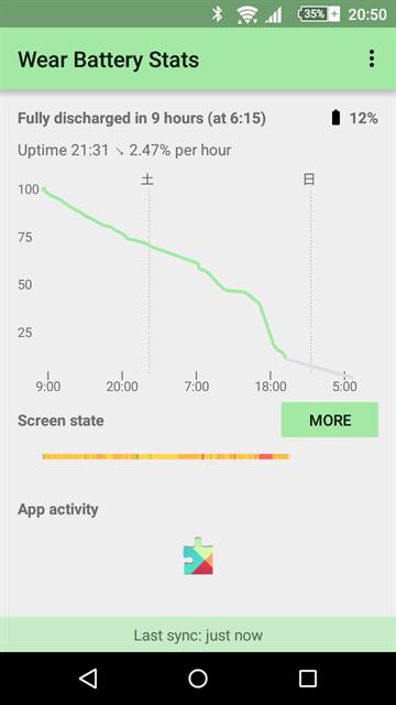 ASUS ZenWatch 2のバッテリー残量グラフ