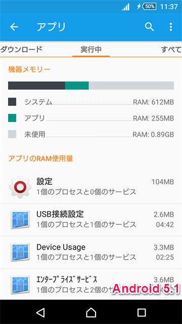 Android 5.1のXperiaの使用メモリ率