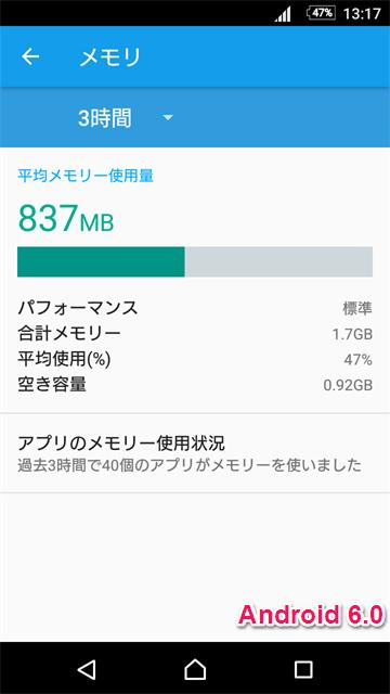 Android 6.0のXperiaの使用メモリ率